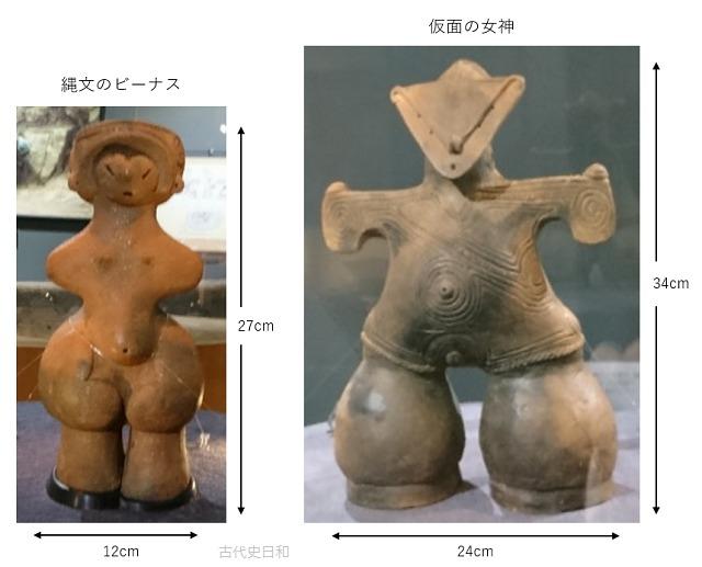 縄文のビーナス 仮面の女神 サイズ